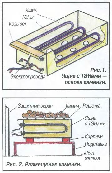 Как сделать печь для сауна